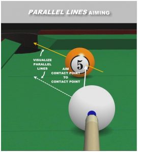 PJ_parallel_lines_aiming